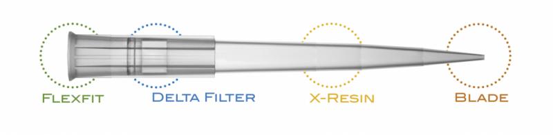 neptune-pipette-tips-1250ul-1000ul-1ml