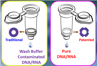 Plasmid-DNA-Mini-prep-O-ring-column-pure-wash-buffer